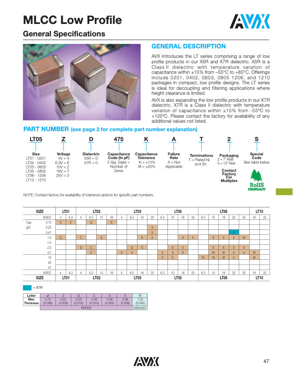 AVX LT Series MLC Capacitors