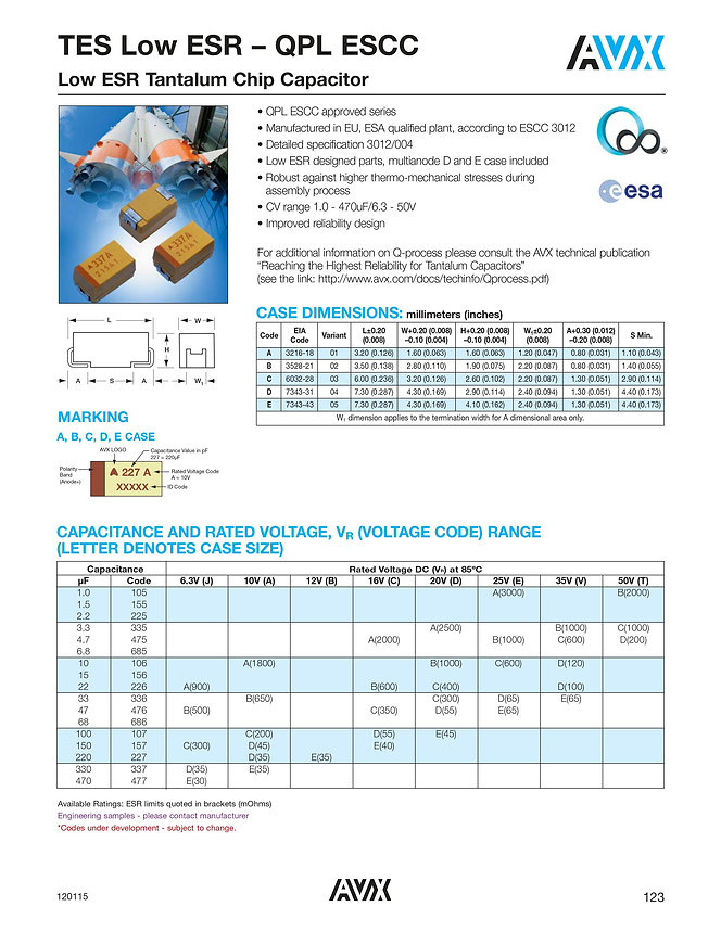 AVX TES Series Tantalum Capacitors