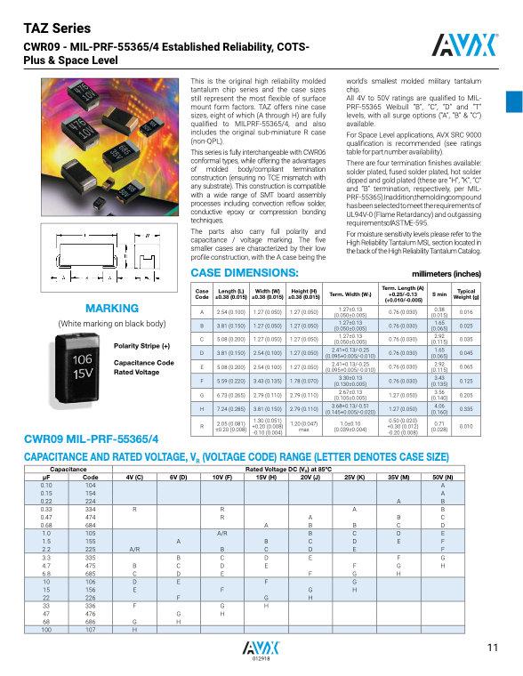 AVX TAZ CWR09_19_29 Series Tantalum Capacitors