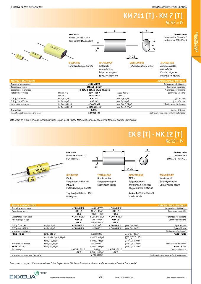 Exxelia MK 12 Series Film Capacitors