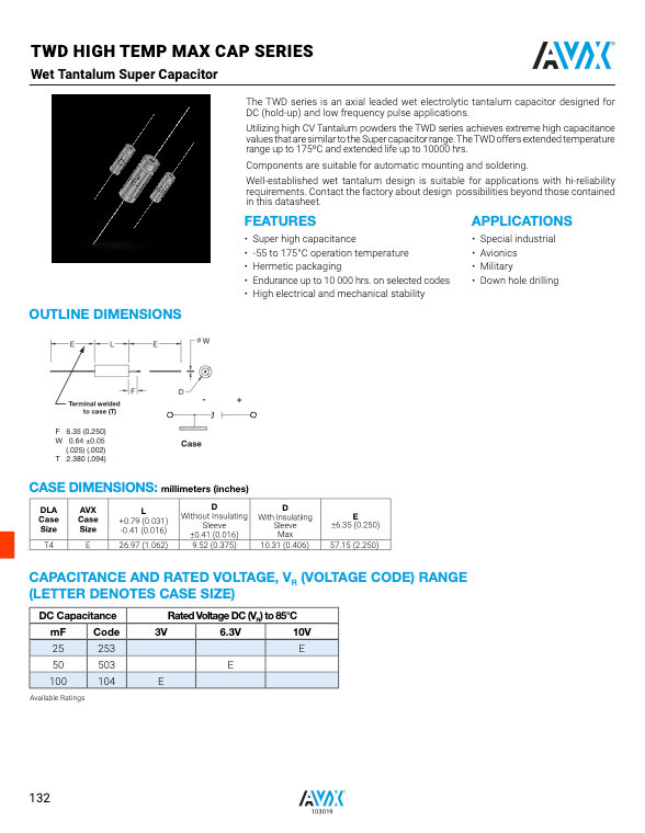 AVX TWD Series Tantalum Capacitors