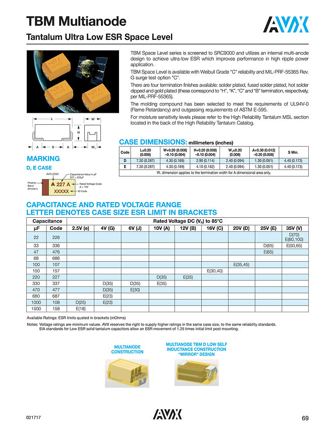 AVX TBM Series Tantalum Capacitors