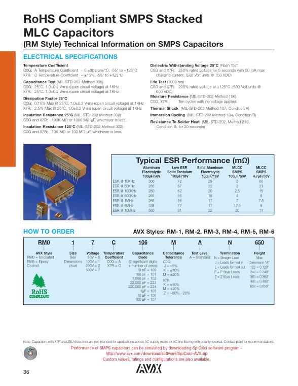 AVX RM Series MLC Capacitors