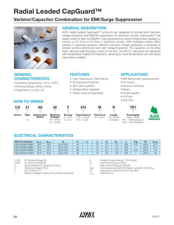 AVX RL Capguard® Series MLC Capacitors