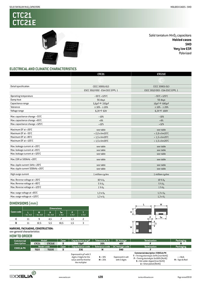 Exxelia CTC 21/21E Series Tantalum Capacitors