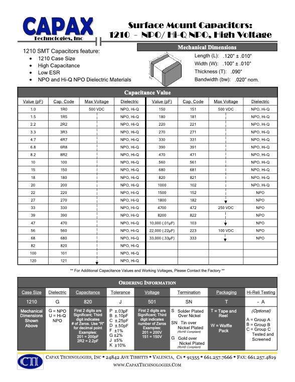 Capax 1210 NPO SMT Multilayer Ceramic Capacirors
