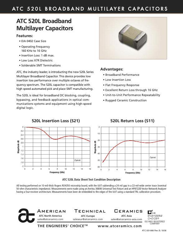 ATC 520L Series Broadband Chip Capacitors