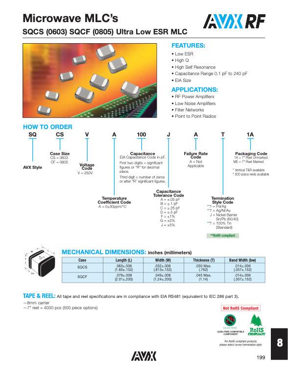 AVX  SQCS/SQCF Series MLC Capacitors