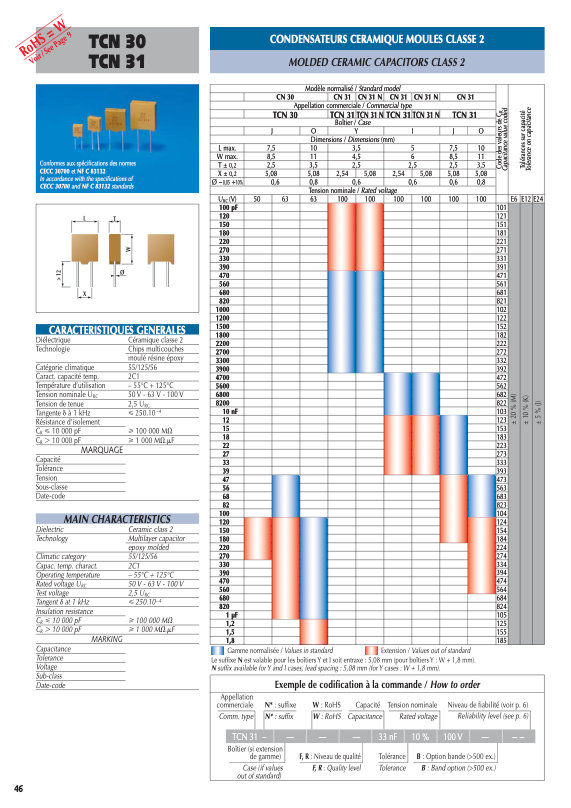 Exxelia TCN3x Series MLC Capacitors