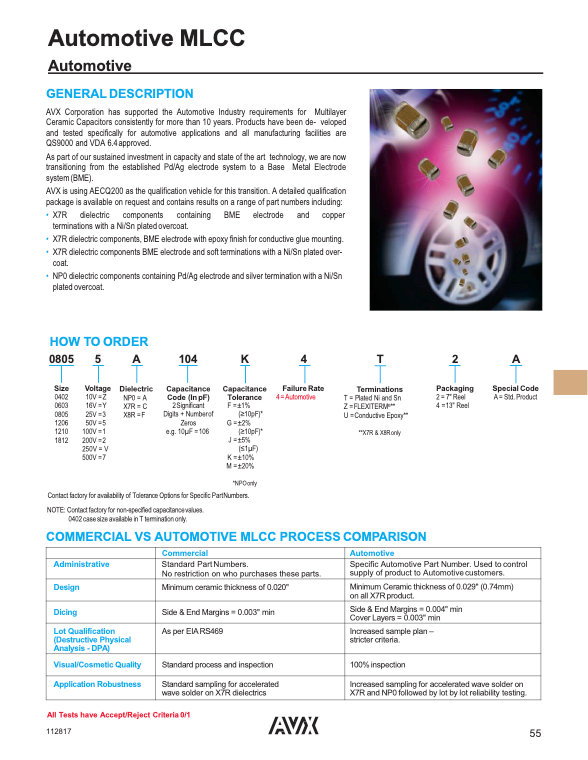 AVX Automotive Grade MLC Capacitors