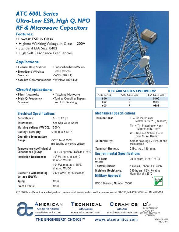 ATC 600L Series Ultra Low ESR Chip Capacitors