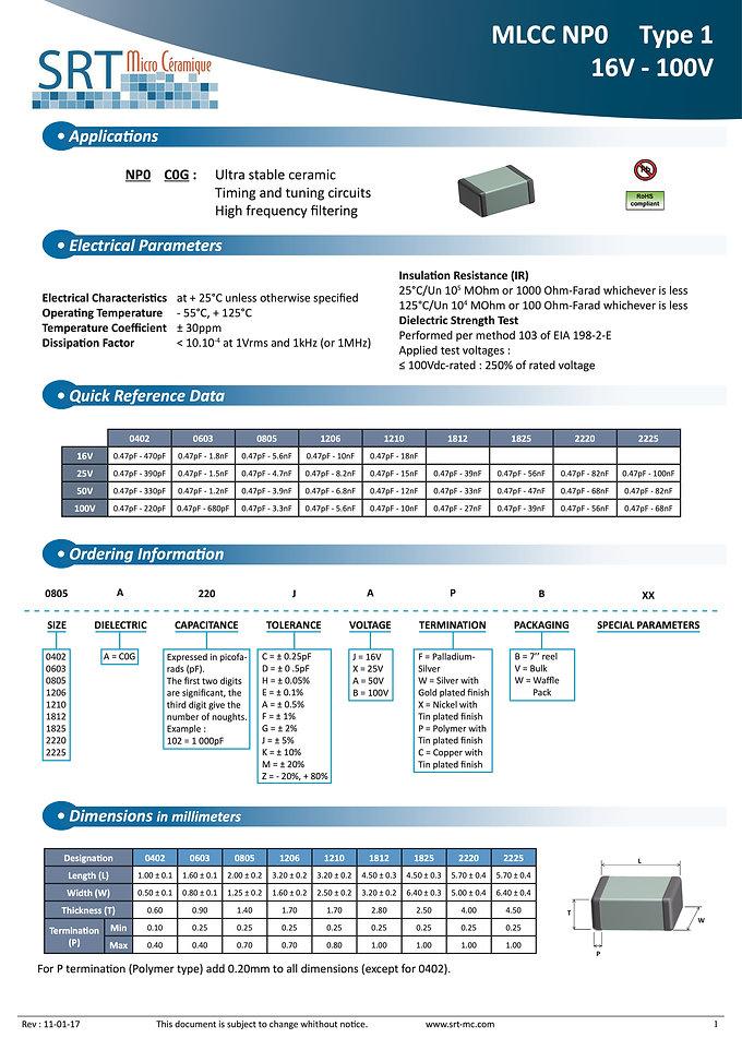 SRT Microceramique NPO Type 1 Series