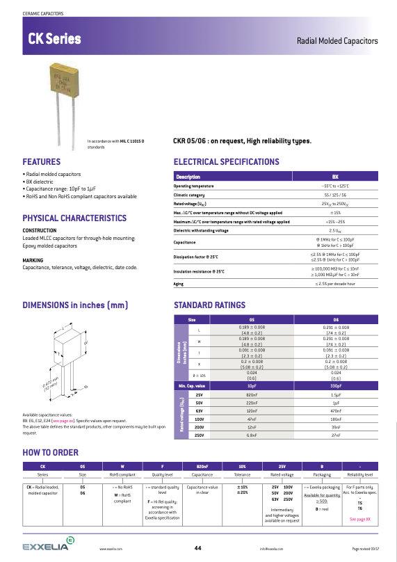 Exxelia CK Series MLC Capacitors