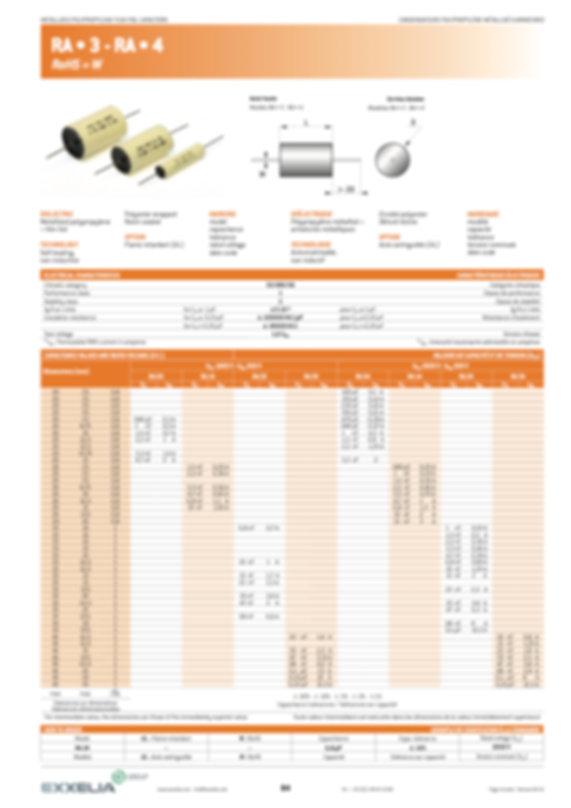 Exxelia RA*3/4 Series Film Capacitors