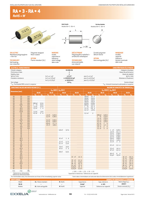 Exxelia RA*3/4 Series Film Capacitors