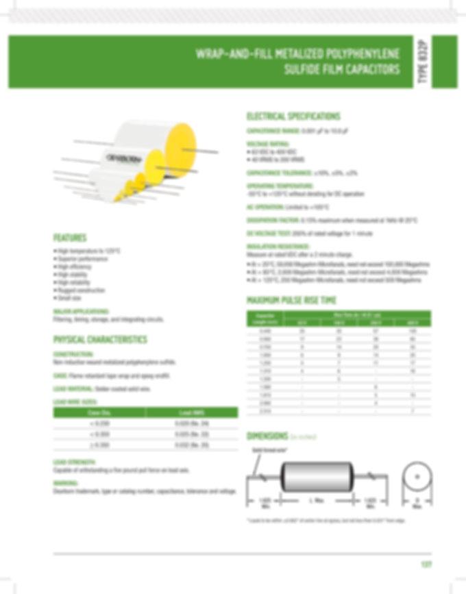Exxelia 832P Series Plastic Film Capacitors