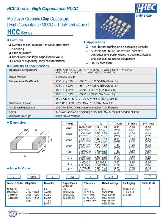 Holystone HCC Series MLC Capacitors