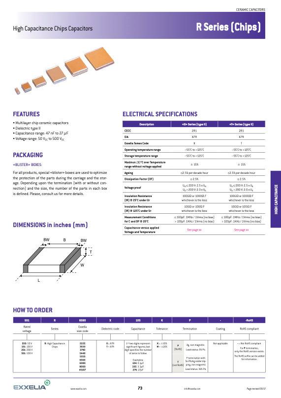 Exxelia R Series Chip MLC Capacitors