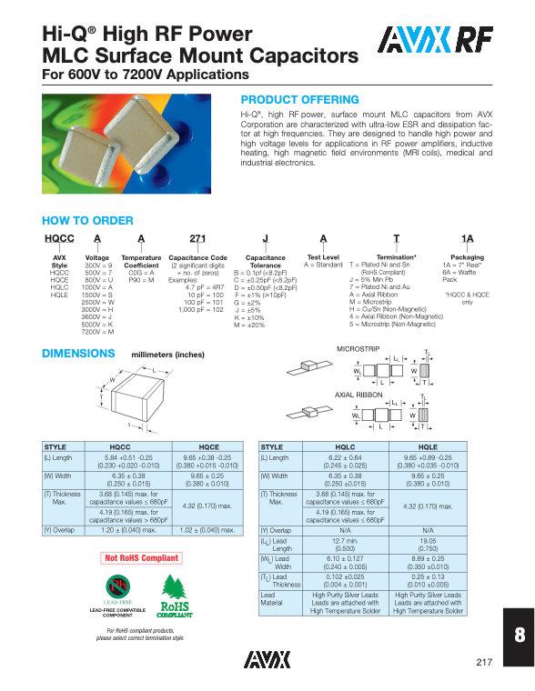 AVX HQ Series MLC Capacitors