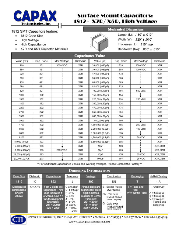 Capax 1812 X7R/X5R SMT Multilayer Ceramic Capacitors