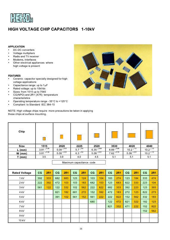 Kekon High Voltage MLC Chip Capacitors
