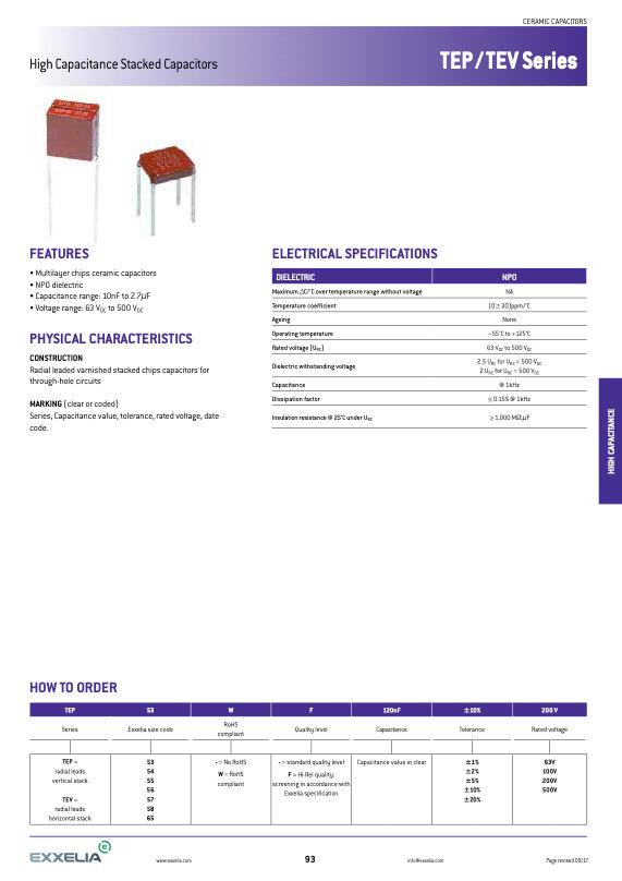 Exxelia TEP/TEV Series MLC Capacitors