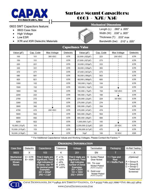 Capax 0603 X7R/X5R SMT Multilayer Ceramic Capacitors