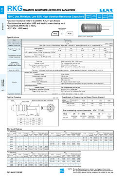 Elna RKG Series Aluminum Electrolytic Capacitors