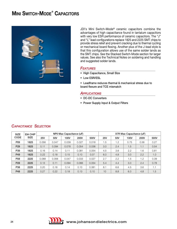 JDI Mini SMPS Multilayer Ceramic Capacitors