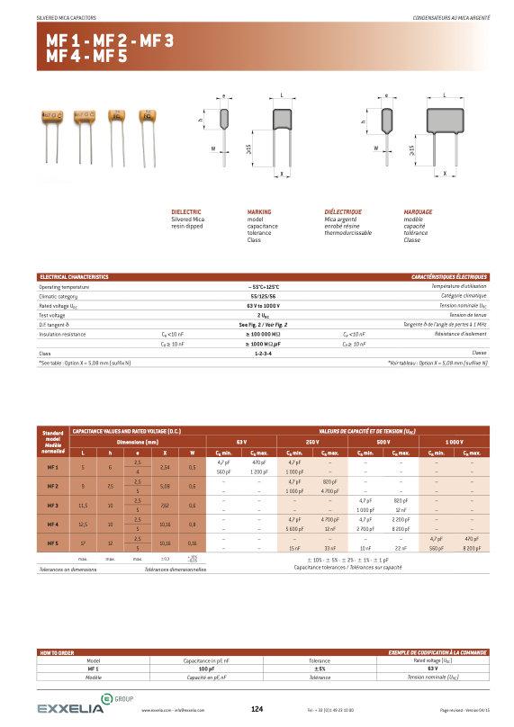 Exxelia MF xx Series Mica Capacitors