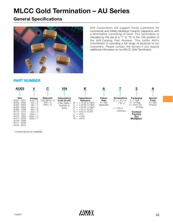AVX AU Series MLC Capacitors