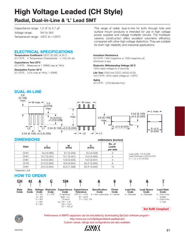 AVX CH Series MLC Capacitors