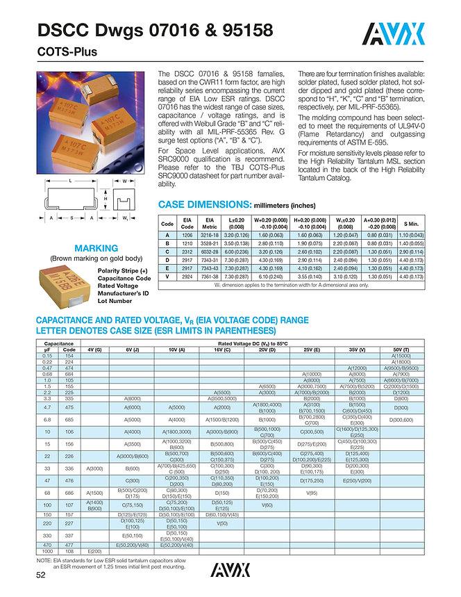 AVX DSCC 07016/95158 Series Tantalum Capacitors