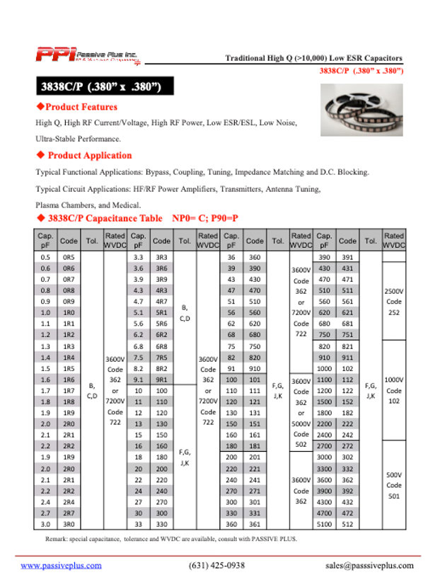 Passive Plus 3838CP MLC Chip Capacitors