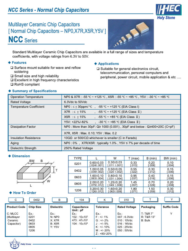 Holystone NCC Series MLC Capacitors