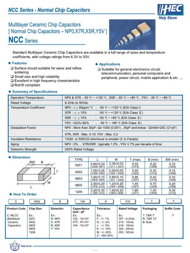 Holystone NCC Series MLC Capacitors
