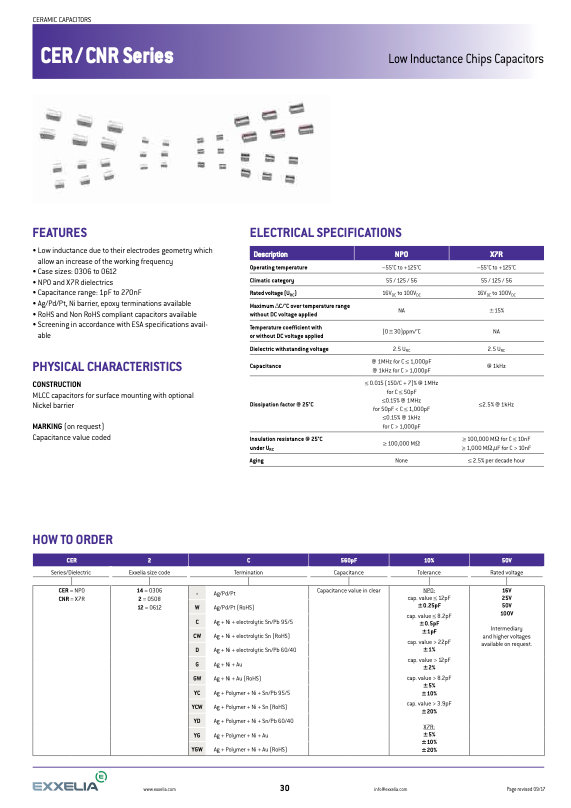 Exxelia CER/CNR Series MLC Capacitors