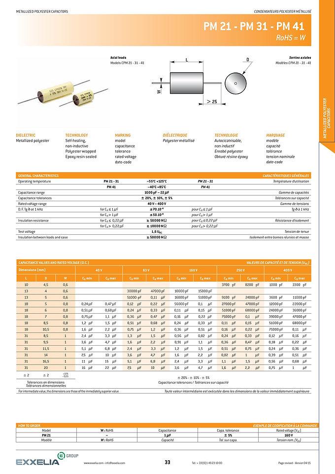 Exxelia PM 21 - PM 41 Series Film Capacitors