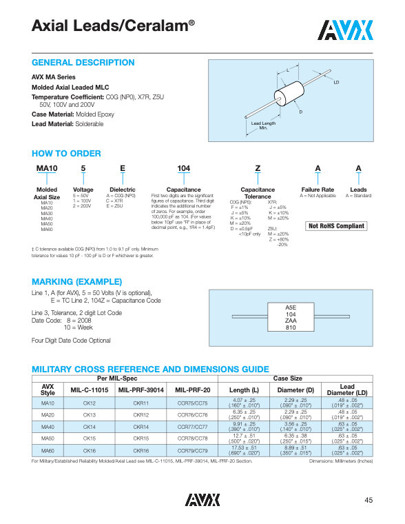 AVX MA Series MLC Capacitors