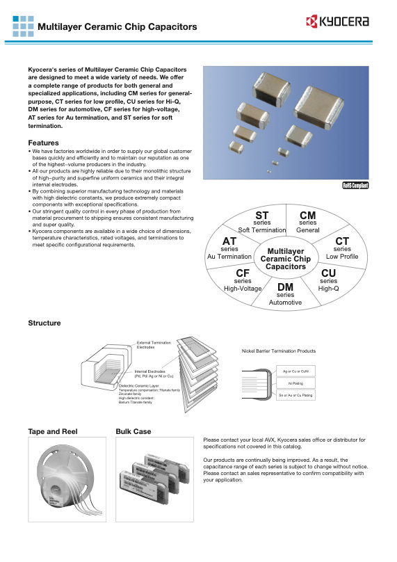 Kyocera DM Series MLC Capacitors