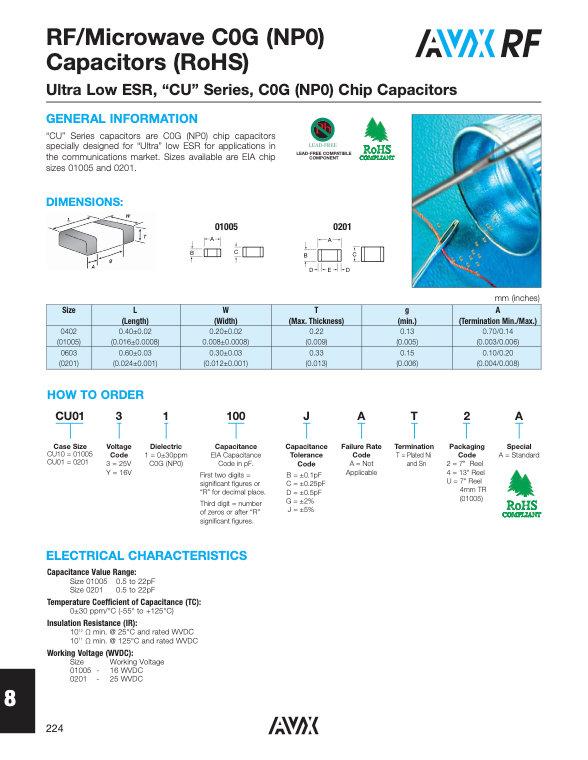 AVX CU Series MLC Capacitors