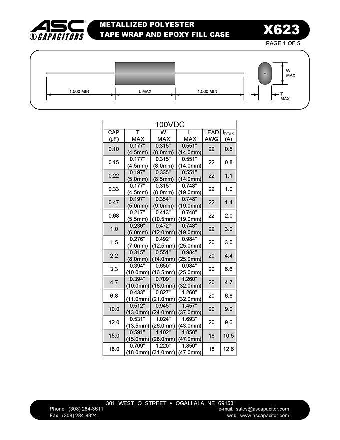 ASC X623 Series Film Capacitors