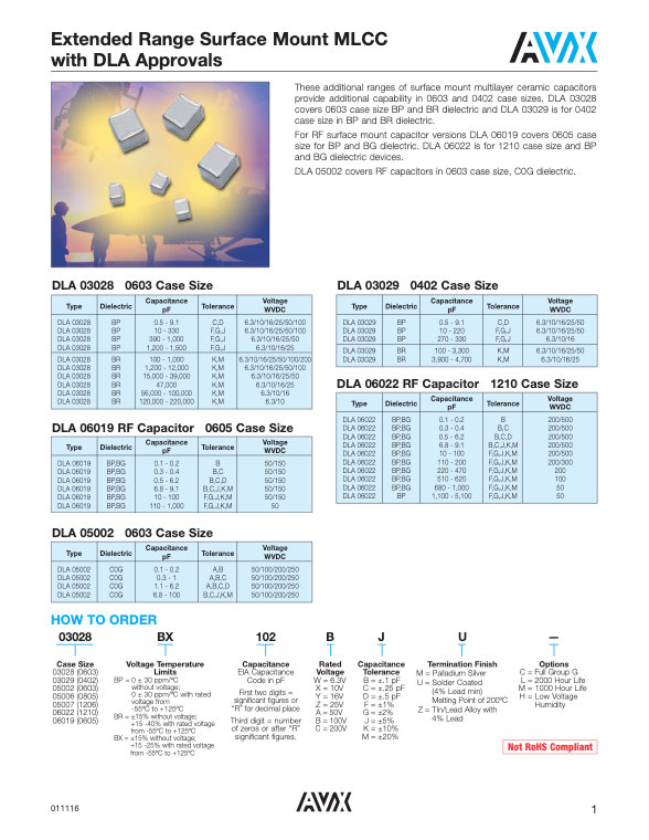 AVX Extended Range MLC Capacitors