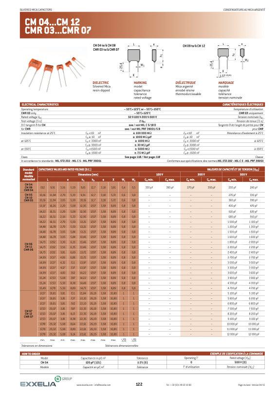 Exxelia CM xx Series Mica Capacitors
