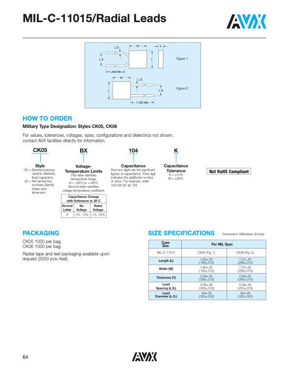 AVX CK Series Radial MLC Capacitors