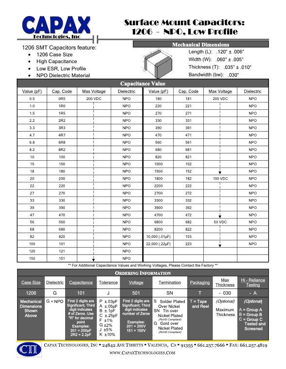 Capax 1206 Low Profile NPO SMT Multilayer Ceramic Capacitors