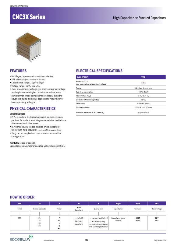 Exxelia CNC3X Series MLC Capacitors