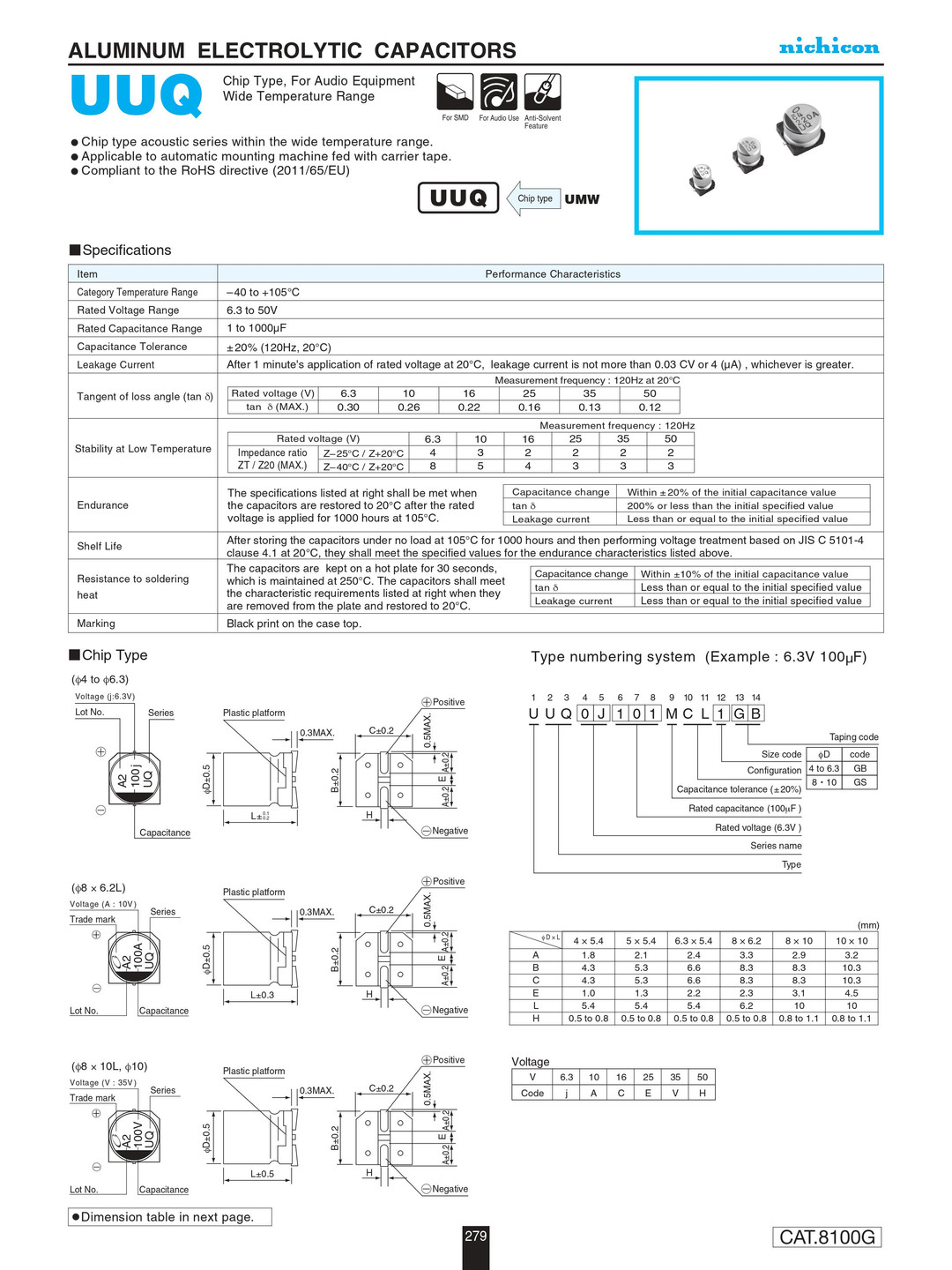 Nichicon UUQ Series Capacitor Data Sheet