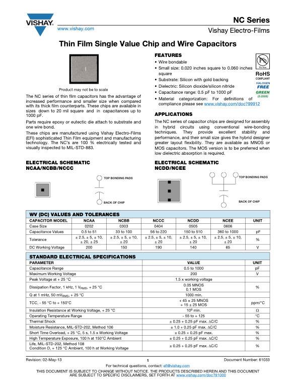 Vishay NC Series Thin Film Silicon Chip Capacitors