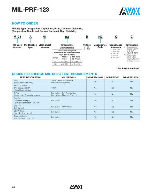 AVX CKS Series MLC Capacitors
